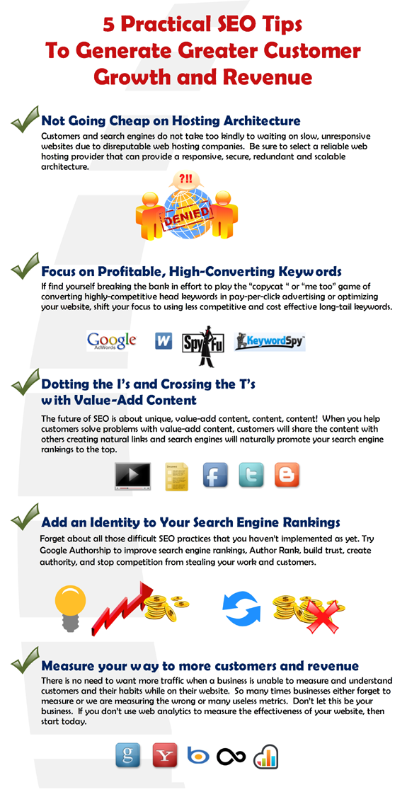 Infographic to Learn 5 Practical SEO Tips.