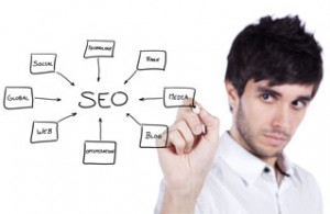 practical small business seo services