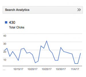 GSC Search Analytics Widget