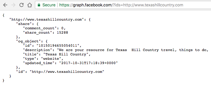Working with Facebook's Graph API Using Javascript and jQuery